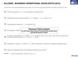 Allianz Business Operational Highlights 2018