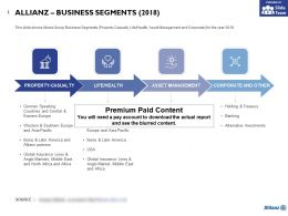 Allianz Business Segments 2018