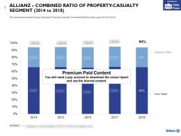 Allianz Combined Ratio Of Property Casualty Segment 2014-2018