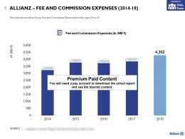 Allianz Fee And Commission Expenses 2014-18