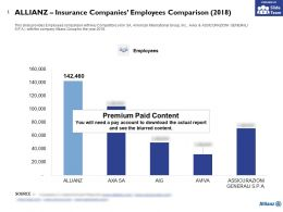 Allianz Insurance Companies Employees Comparison 2018