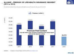 Allianz Premium Of Life Health Insurance Segment 2014-2018