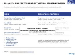 Allianz Risk Factors And Mitigation Strategies 2018