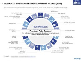 Allianz Sustainable Development Goals 2018