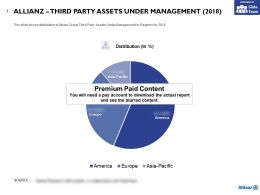 Allianz Third Party Assets Under Management 2018