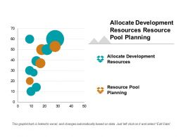 Allocate Development Resources Resource Pool Planning Stage Gating Cpb