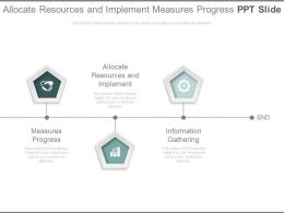 Allocate Resources And Implement Measures Progress Ppt Slide