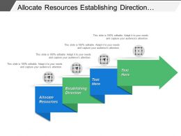Allocate Resources Establishing Direction Create Vision Set Strategies