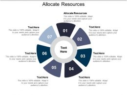 Allocate Resources Ppt Powerpoint Presentation File Slides Cpb