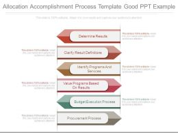 Allocation Accomplishment Process Template Good Ppt Example