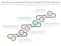 allocation_accomplishment_process_template_ppt_slides_download_Slide01