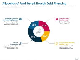 Allocation Of Fund Raised Through Debt Financing Ppt Powerpoint Presentation Slides Display