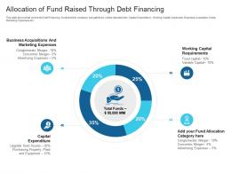 Allocation Of Fund Raised Through Debt Financing Raise Debt Capital Commercial Finance Companies Ppt Grid