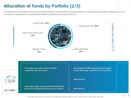 Allocation Of Funds By Portfolio Bear Market Ppt Powerpoint Presentation Example