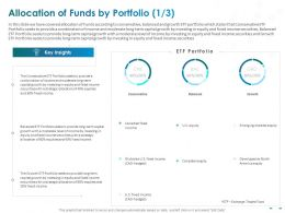 Allocation Of Funds By Portfolio Capital Growth Ppt Powerpoint Presentation Sample