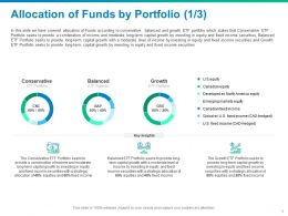 Allocation Of Funds By Portfolio Conservative Ppt Powerpoint Presentation Backgrounds