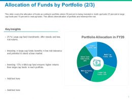 Allocation Of Funds By Portfolio Key Insights Ppt Powerpoint Presentation Infographics