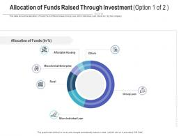 Allocation Of Funds Raised Through Investment Loan Raise Funding Post IPO Investment Ppt Grid