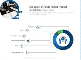 Allocation Of Funds Raised Through Investment Option Of Group Raise Funding From Post IPO Ppt Grid