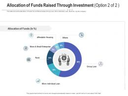 Allocation Of Funds Raised Through Investment Rural Raise Funding Post IPO Investment Ppt Tips