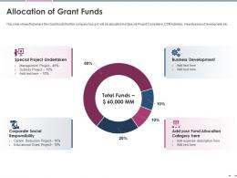Allocation Of Grant Funds Pitch Deck Raise Grant Funds Public Corporations Ppt Images