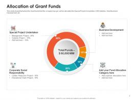 Allocation Of Grant Funds Raise Non Repayable Funds Public Corporations Ppt Icon Format