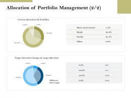 Allocation Of Portfolio Management Target Pension Plans Ppt Powerpoint Presentation Sample