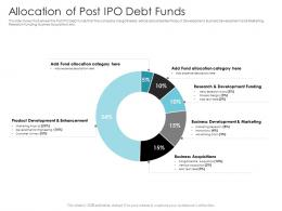 Allocation Of Post IPO Debt Funds Pitch Deck Raise Debt IPO Banking Institutions Ppt Structure