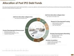 Allocation Of Post Ipo Debt Funds Pitch Deck Raise Post Ipo Debt Banking Institutions Ppt Slide