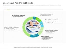 Allocation Of Post Ipo Debt Funds Raise Funded Debt Banking Institutions Ppt Designs
