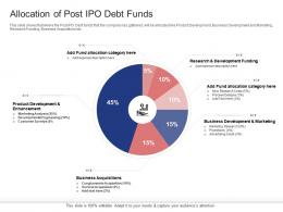Allocation Of Post Ipo Debt Funds Stock Market Launch Banking Institution Ppt Tips