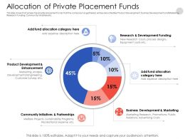 Allocation Of Private Placement Funds N536 Powerpoint Presentation Skills