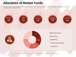 Allocation Of Raised Funds Acquisition Ppt Powerpoint Presentation Diagram Graph Charts