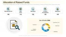 Allocation Of Raised Funds Community Financing Pitch Deck Ppt Portfolio Smartart