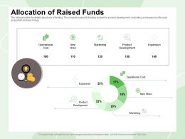 Allocation Of Raised Funds Details About Ppt Powerpoint Presentation Outline Aids