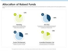 Allocation Of Raised Funds Investment Pitch To Raise Funds From Mezzanine Debt Ppt Ideas