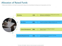 Allocation Of Raised Funds Investor Pitch Deck For Hybrid Financing Ppt Layouts Grid