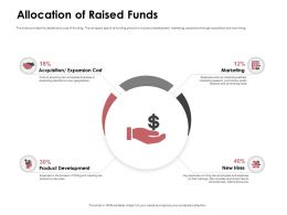 Allocation Of Raised Funds New Hires Ppt Powerpoint Presentation Smartart
