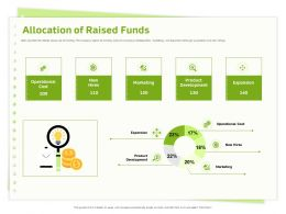 Allocation Of Raised Funds Operational Cost Ppt Powerpoint Presentation Diagram Lists