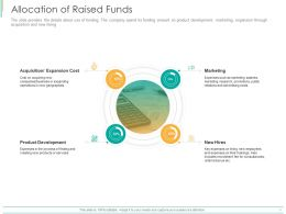 Allocation Of Raised Funds Ppt Powerpoint Presentation Portfolio Clipart