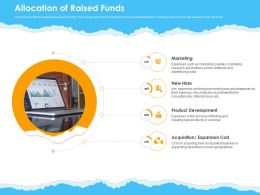 Allocation Of Raised Funds Ppt Powerpoint Presentation Slides Graphics