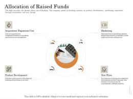 Allocation Of Raised Funds Subordinated Loan Funding Pitch Deck Ppt Powerpoint Presentation Outline Slides