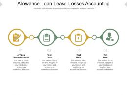 Allowance Loan Lease Losses Accounting Ppt Powerpoint Presentation Show Clipart Images Cpb