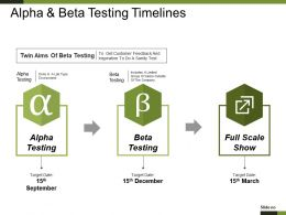 Alpha And Beta Testing Timelines Good Ppt Example