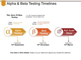 Alpha And Beta Testing Timelines Powerpoint Slides