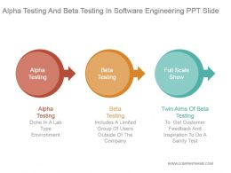 Alpha Testing And Beta Testing In Software Engineering Ppt Slide