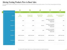 Altering Existing Products Price To Boost Sales Ppt Powerpoint Formats