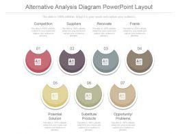 Alternative Analysis Diagram Powerpoint Layout