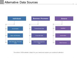 Alternative Data Sources