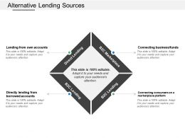 Alternative Lending Sources